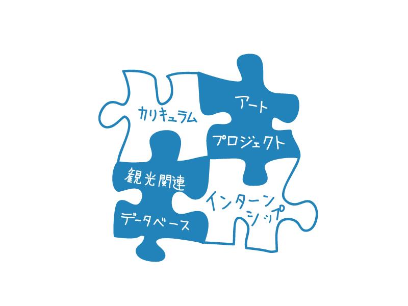 広島市立大学COC+キービジュアル3