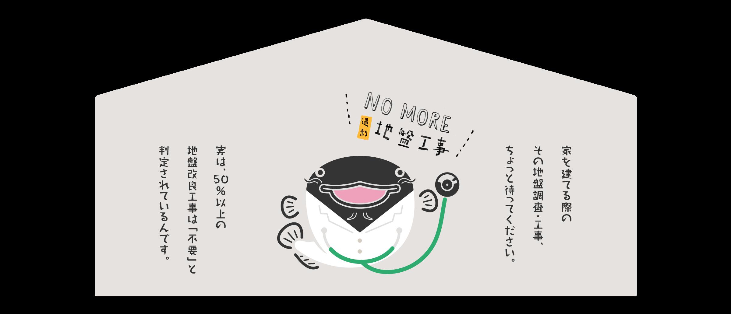 イラスト1/地盤ネット福山様制作事例
