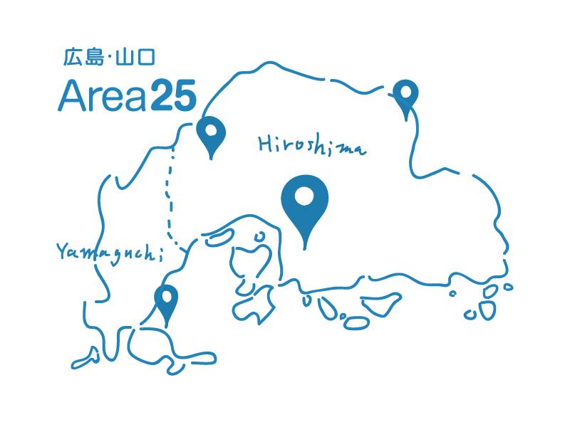 広島市立大学COC+キービジュアル4
